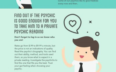 [Infographic] Get Absolutely Free Psychic Reading