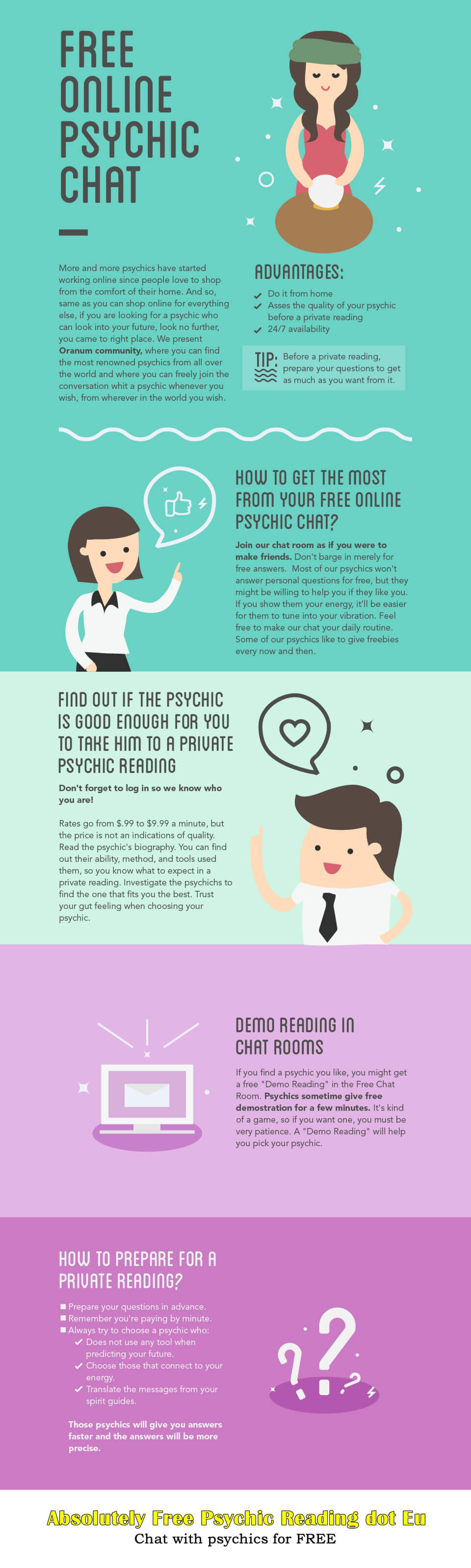 Infographic absolutely free psychic reading